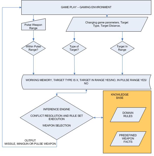 Confluence Mobile University Wiki