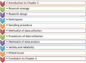 research methodology kumar 2014 pdf